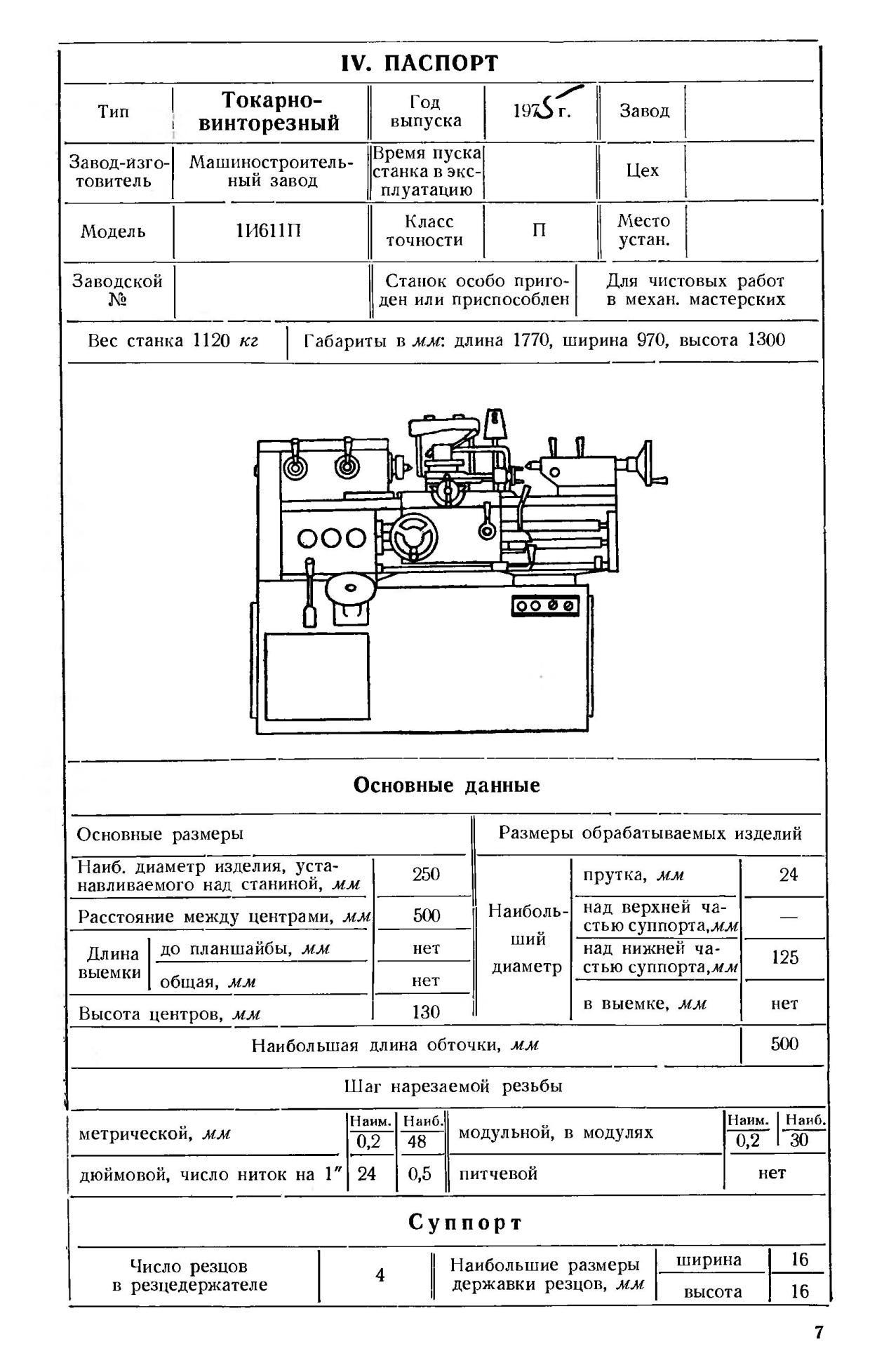 Токарный станок 1п611 — технические характеристики, инструкция