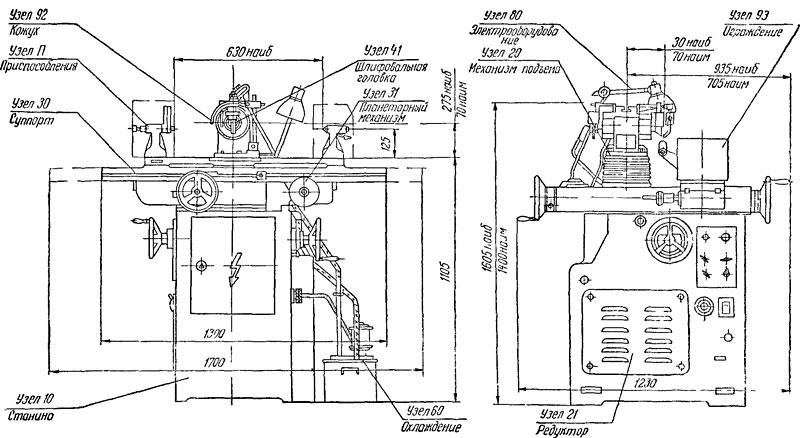 3в641 станок универсально-заточнойописание, характеристики, схемы