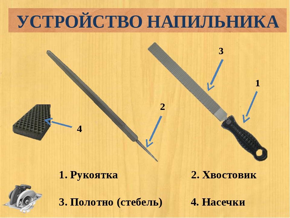 § 2. напильники
