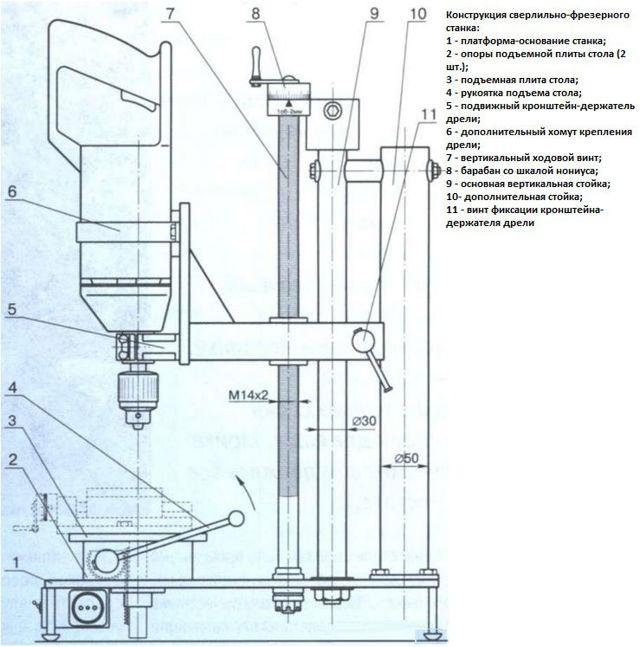 Вертикально-фрезерные станки