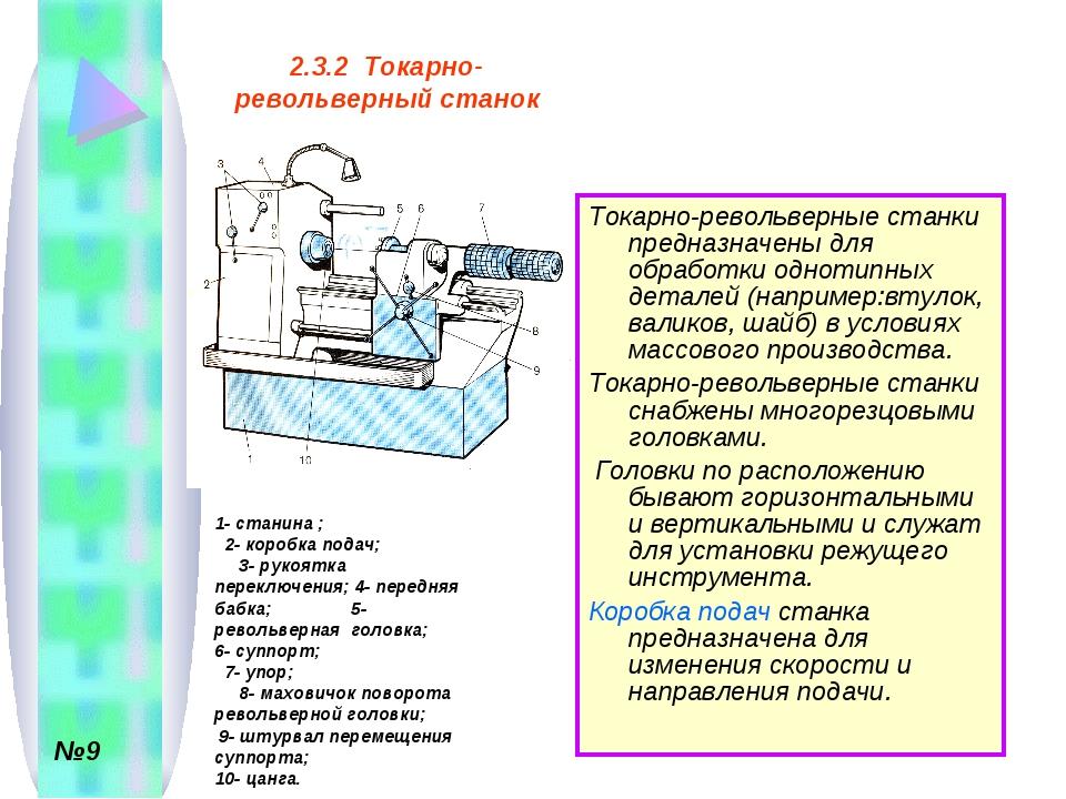 Токарно-револьверный станок: характеристики, виды, конструкция   мк-союз.рф