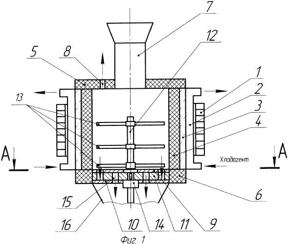 Индукционная печь своими руками для плавки металла и обогрева: принцип работы и электрическая схема - как сделать из сварочного инвертора
