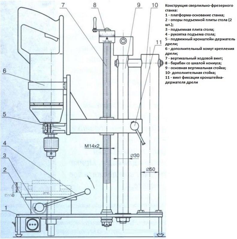 Самодельный сверлильный станок, варианты конструкций, выбор материалов, чертежи