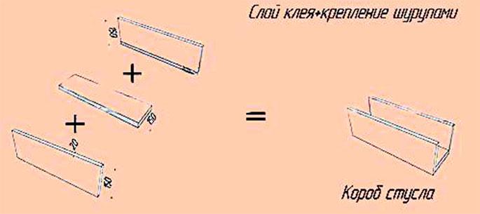Стусло - 120 фото технологии использования и создания приспособления