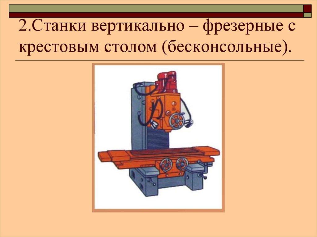 Особенности эксплуатации вертикально-фрезерных станков
