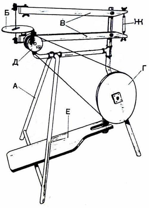 Инструкция по тому, как сделать распиловочный станок из лобзика