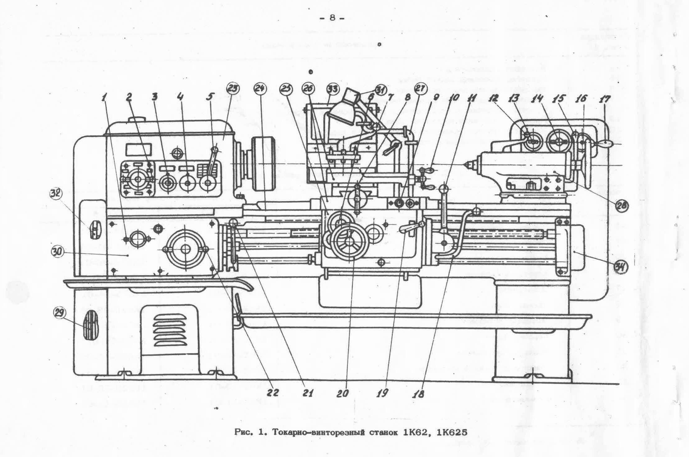 Надежная классика токарного дела — токарно-винторезный станок 1а616