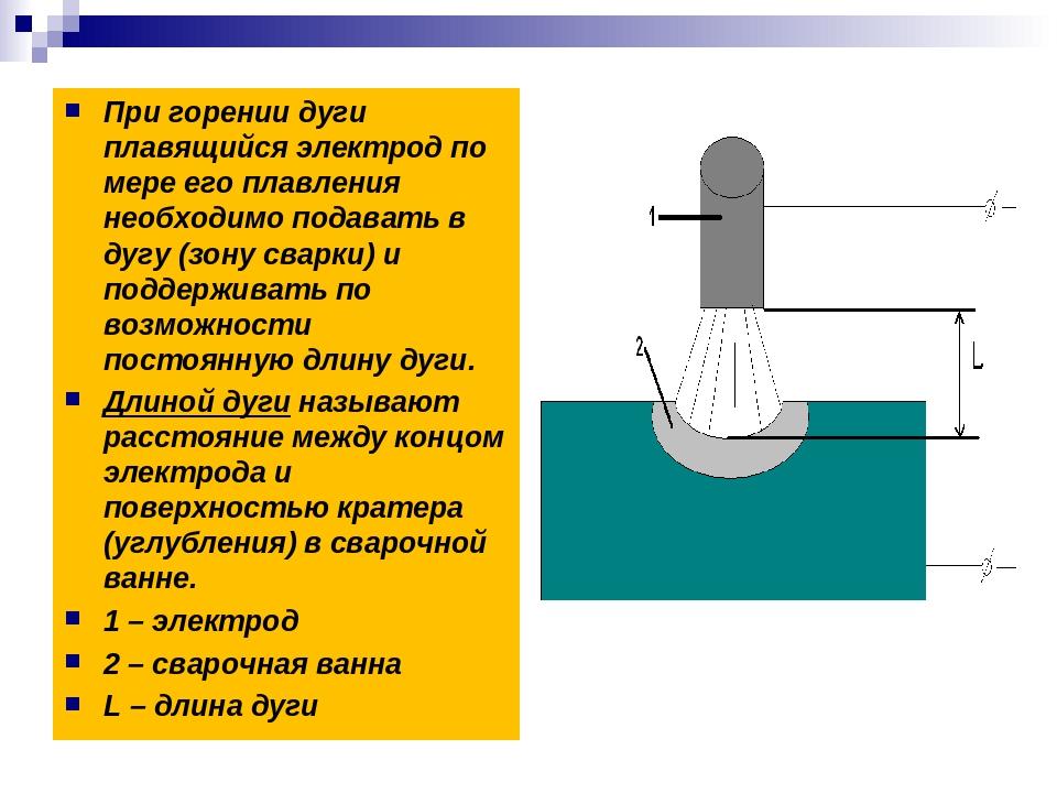 Что называют сварочной дугой и какие её характеристики?