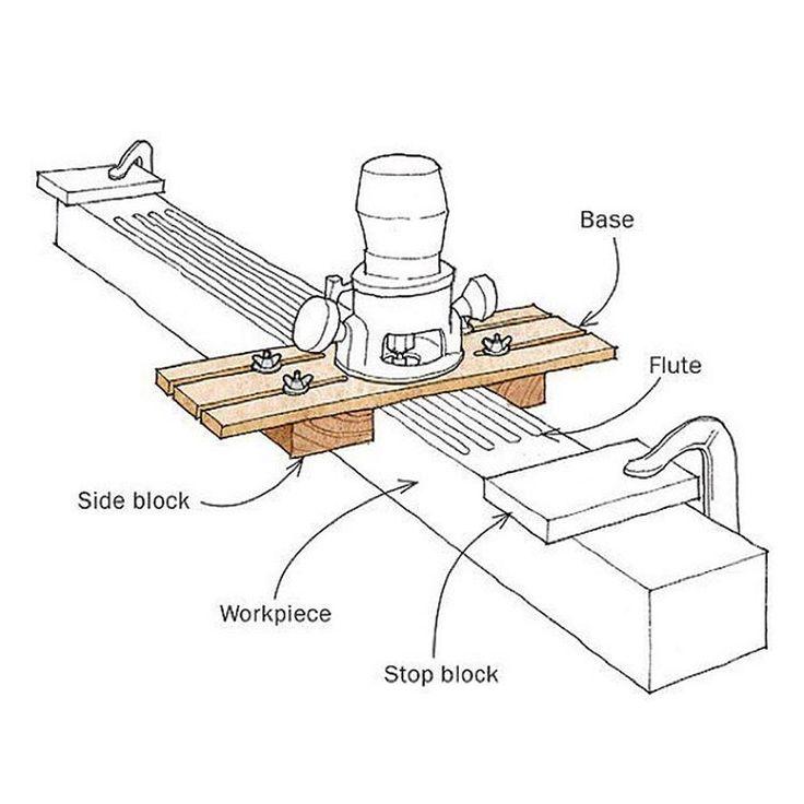 Приспособление для фрезерного станка по дереву: список вспомогательных устройств, как собрать своими руками