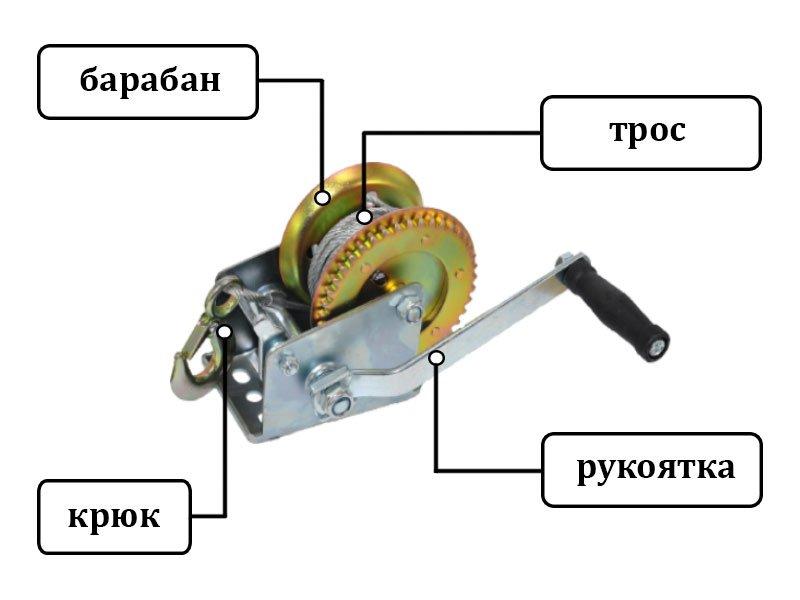 Типы и устройство лебедок