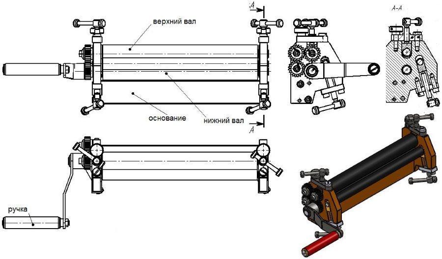 Вальцовка листового металла: описание процесса и необходимое оборудование