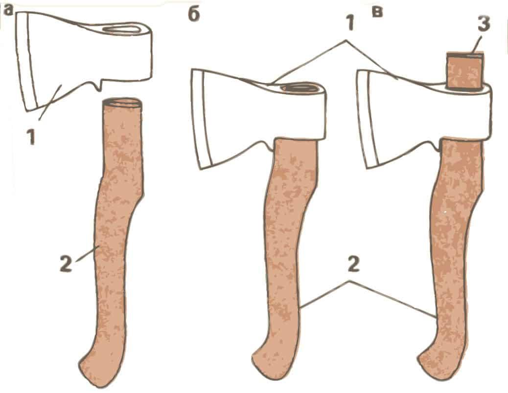 Как сделать топорище своими руками?
