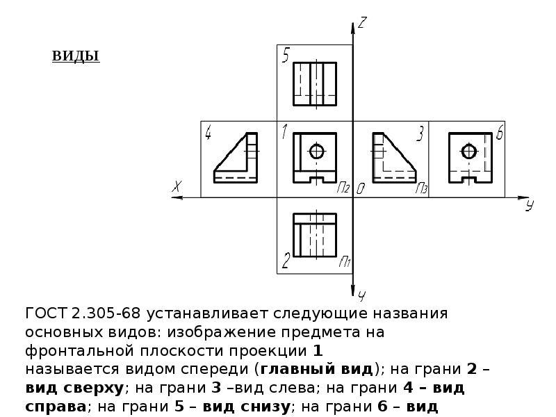 Правила оформления чертежей. инженерная графика. курс лекций