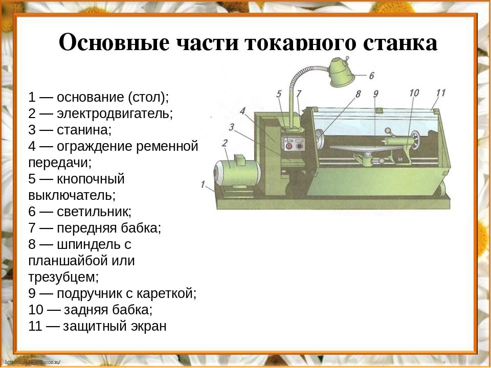 Передняя бабка токарного станка по дереву и металлу: устройство, назначение