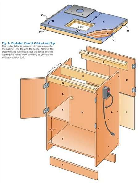 Фрезерный станок: как сделать своими руками, чертежи, пошаговая инструкция