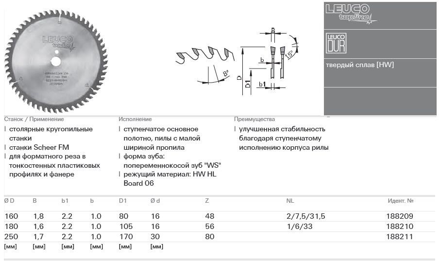 Пильные диски по дереву, размеры и другие технические параметры