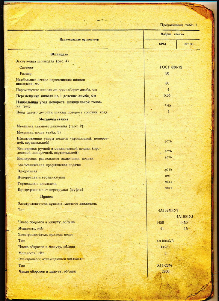 Вертикально-фрезерный станок 6т13: технические характеристики, паспорт