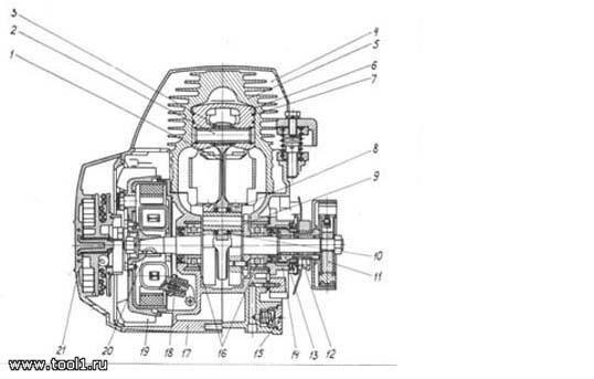 Бензопила тайга 245: применение, устройство, ремонт своими руками