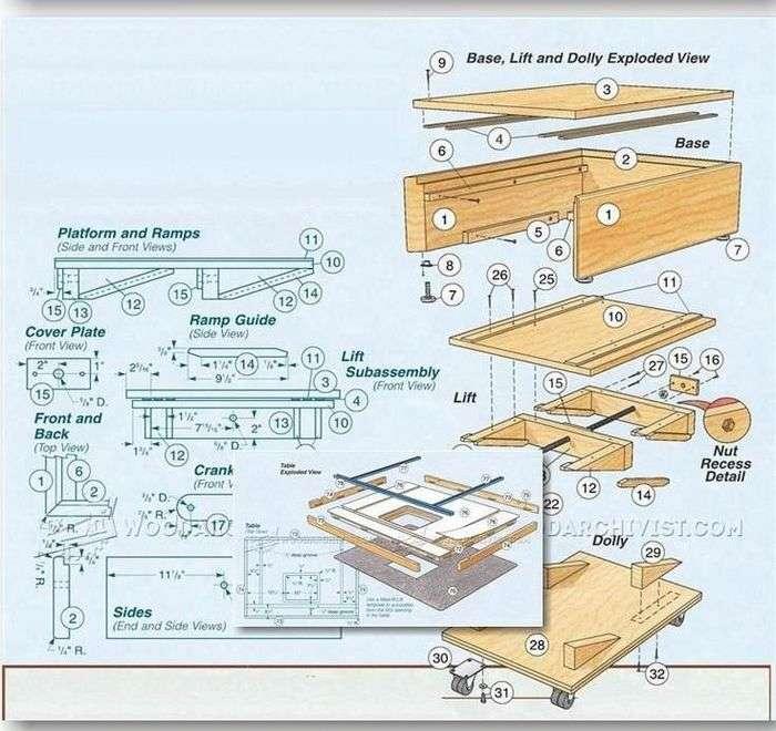 Фрезерный станок по дереву своими руками: чертежи простого фрезеровального самодельного стола для домашней мастерской, видео