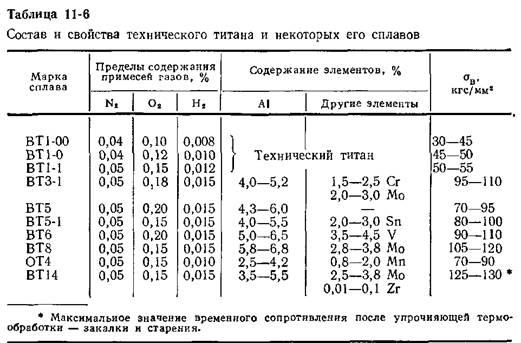 Сплав золота и серебра: соотношение компонентов в процентах