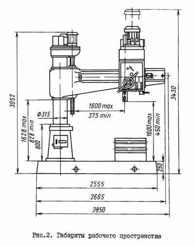 Какая конструкция радиально-сверлильного станка?