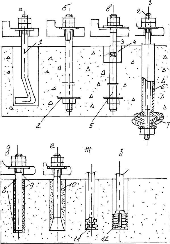 Анкерный болт по бетону: виды и монтаж