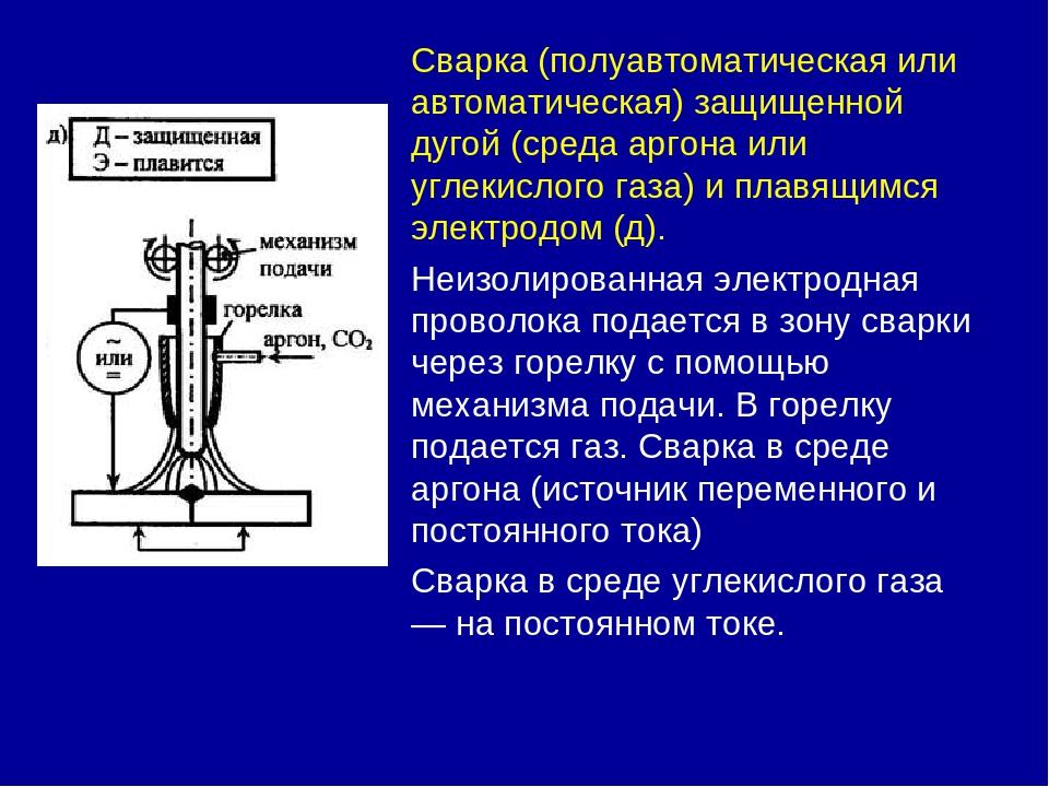 Сварка в среде защитных газов: дуговая газоэлектрическая и автоматическая сварка неплавящимся электродом, другие способы. что это такое? гост