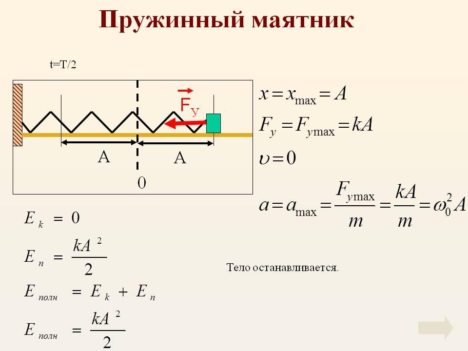 Колебания груза на пружине: основные особенности амплитуды колебаний и формулы пружинного маятника