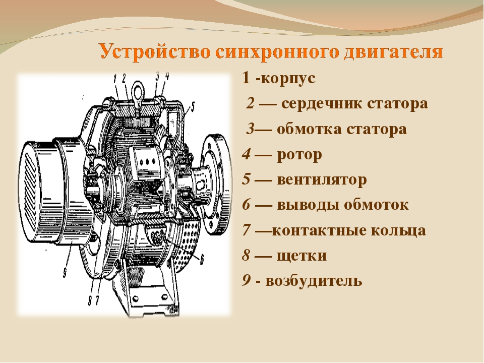 Устройство шуруповерта: схемы, особенности инструмента