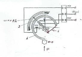 Схема работы манометра экм вместе с пускателем и реле