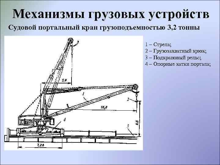 Козловой кран: назначение, принцип работы, устройство