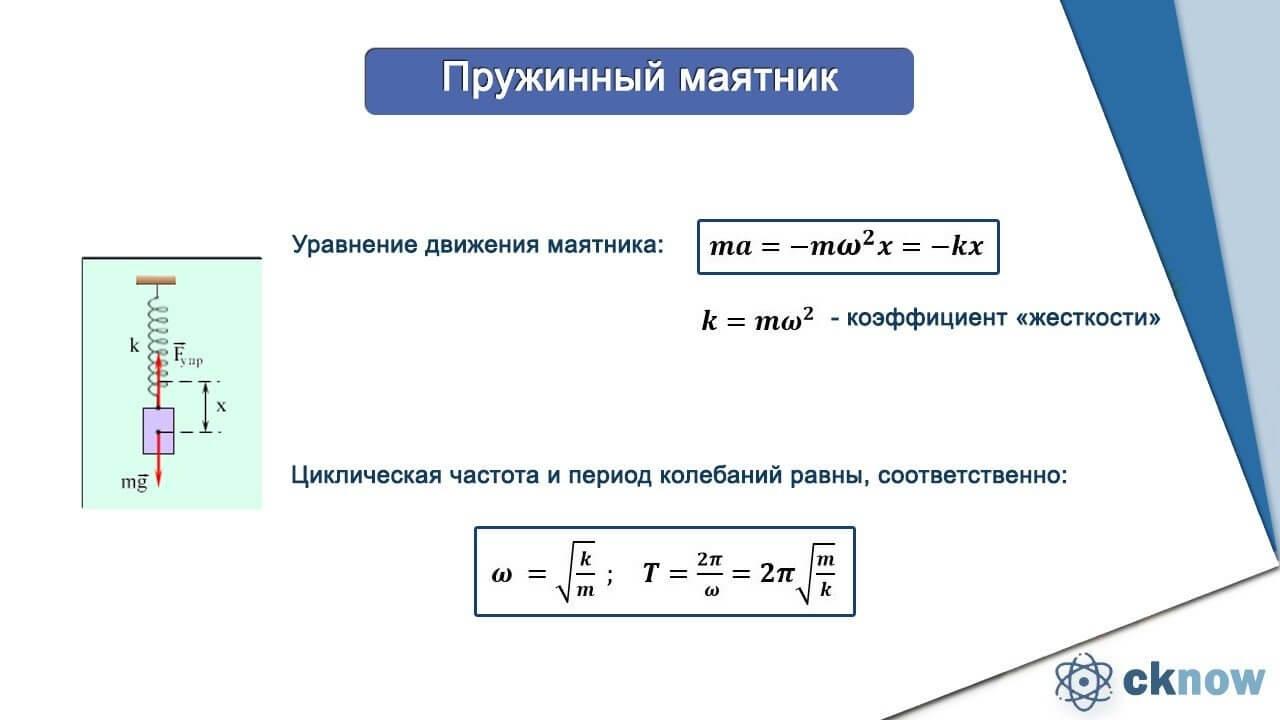 Сорокина т.п., сорокин б.п. и др. физика