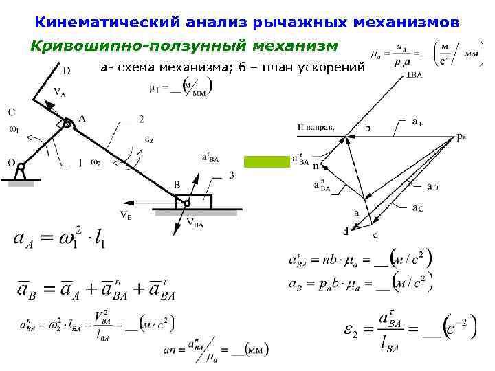 Аналитическая кинематика кривошипно-ползунного механизма