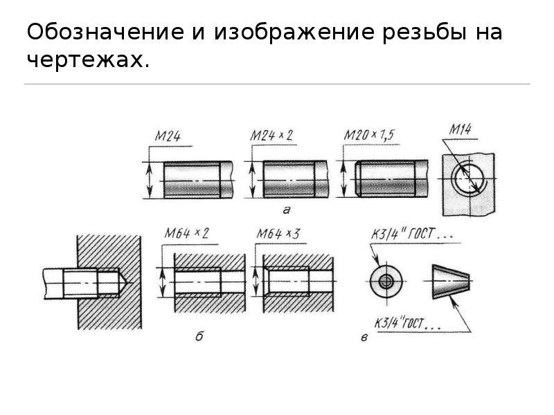 § 31. изображение и обозначение резьбы