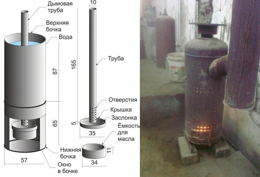 Как сделать печь на отработанном масле