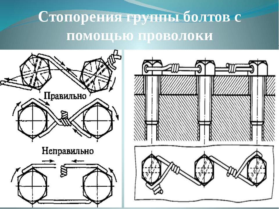 Обзор разновидностей резьбовых соединений
