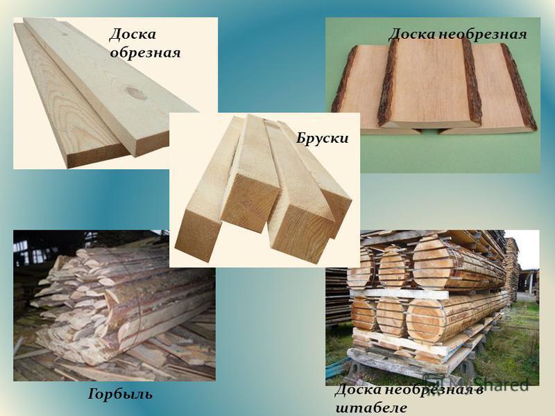 Вторичная переработка древесины и отходов леса