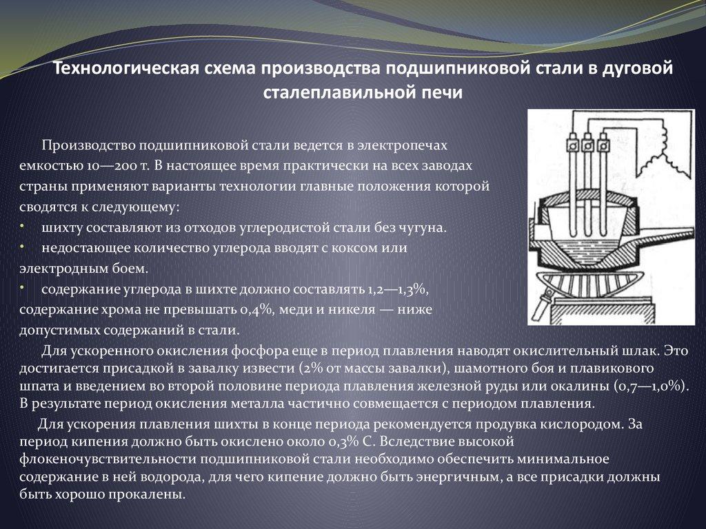 Улучшение стали