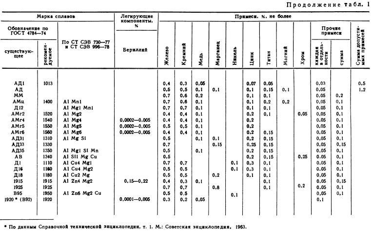 Полная закалка алюминиевых профилей на прессе – aluminium-guide.com