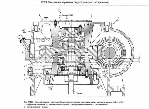 Какое масло льется в редуктор. масло в редуктор мотоблока – залог успешной работы. какое масло используется для редуктора лодочного мотора