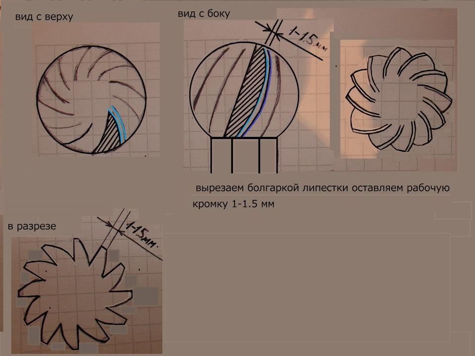 Как изготовит шаровую фрезу своими руками | — молодежный информационный портал