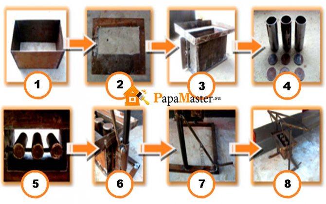 Самодельные станки для изготовления шлакоблоков, чертежи вибростанков своими руками: инструкция, фото и видео-уроки