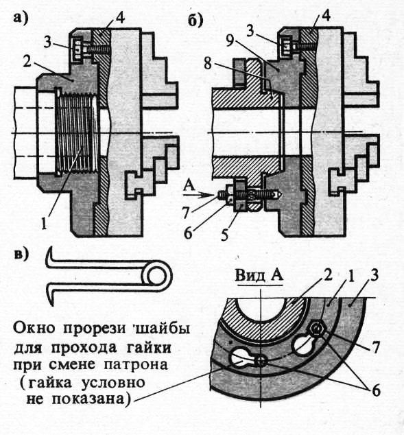Патрон для токарного станка по дереву: основные виды (кулачковый, вакуумный)