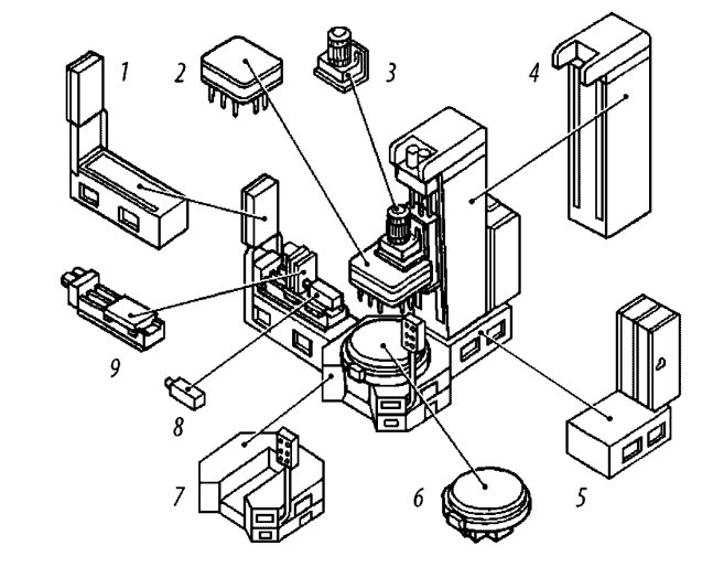 Агрегатные станки