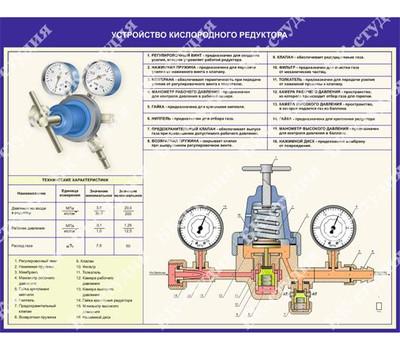 Кислородные концентраторы — давление на выходе