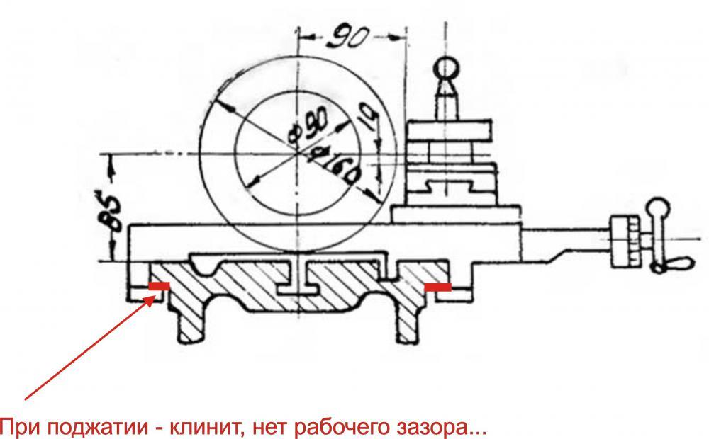 Устройство и принцип работы токарного станка по металлу