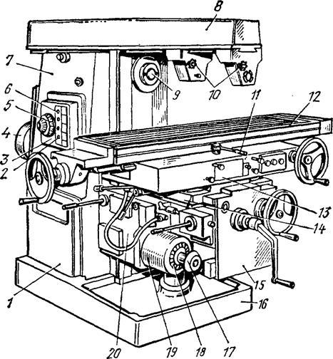Универсальный фрезерный станок 6р82ш: технические характеристики