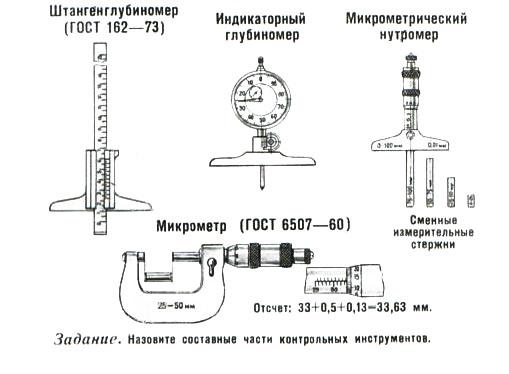 """Микрометры и другие микрометрические инструменты. видеоролик - """"как пользоваться микрометром""""."""