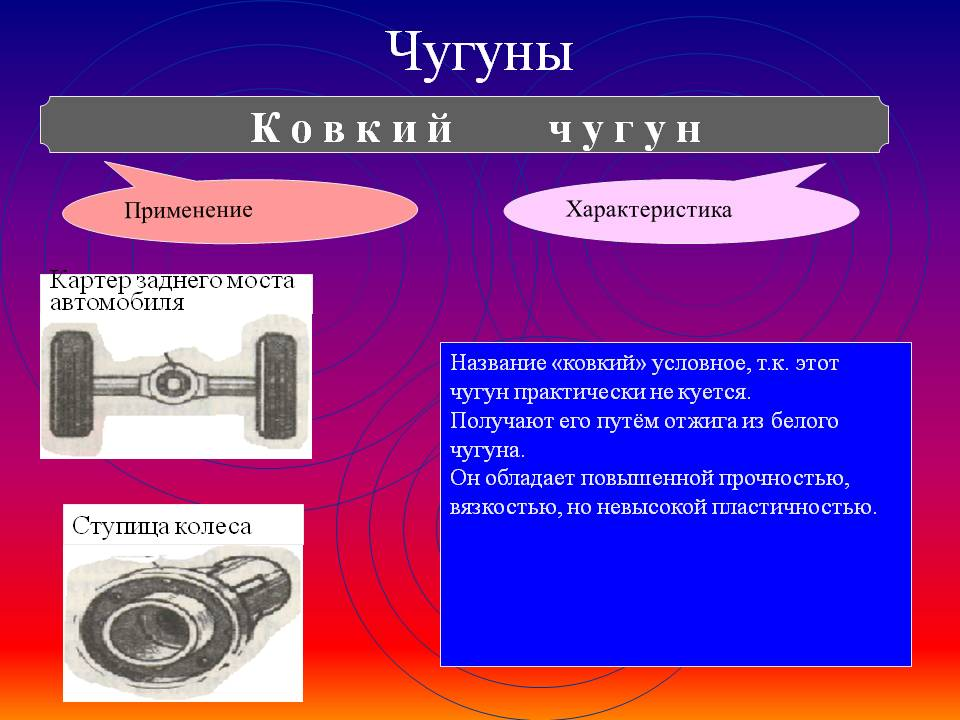 Особенности и свойства ковкого чугуна