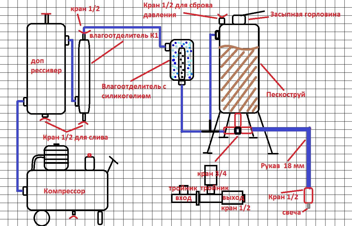Влагоотделитель камаз: устройство, ремонт, евро-3, установка, цена